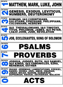 Bible Reading Plans Do You Have Yours Yet Frugal